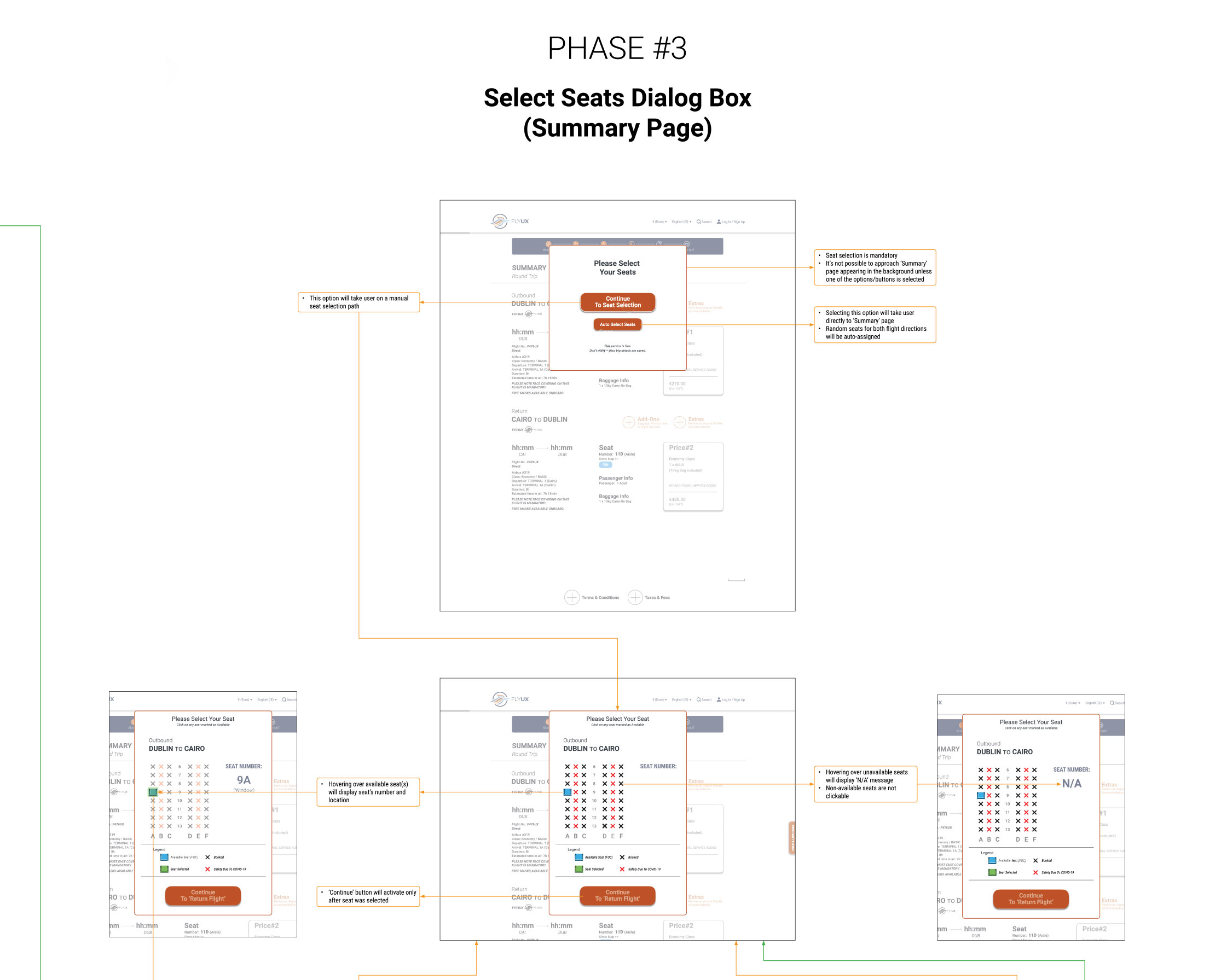 High Fidelity Annotated Wireframes