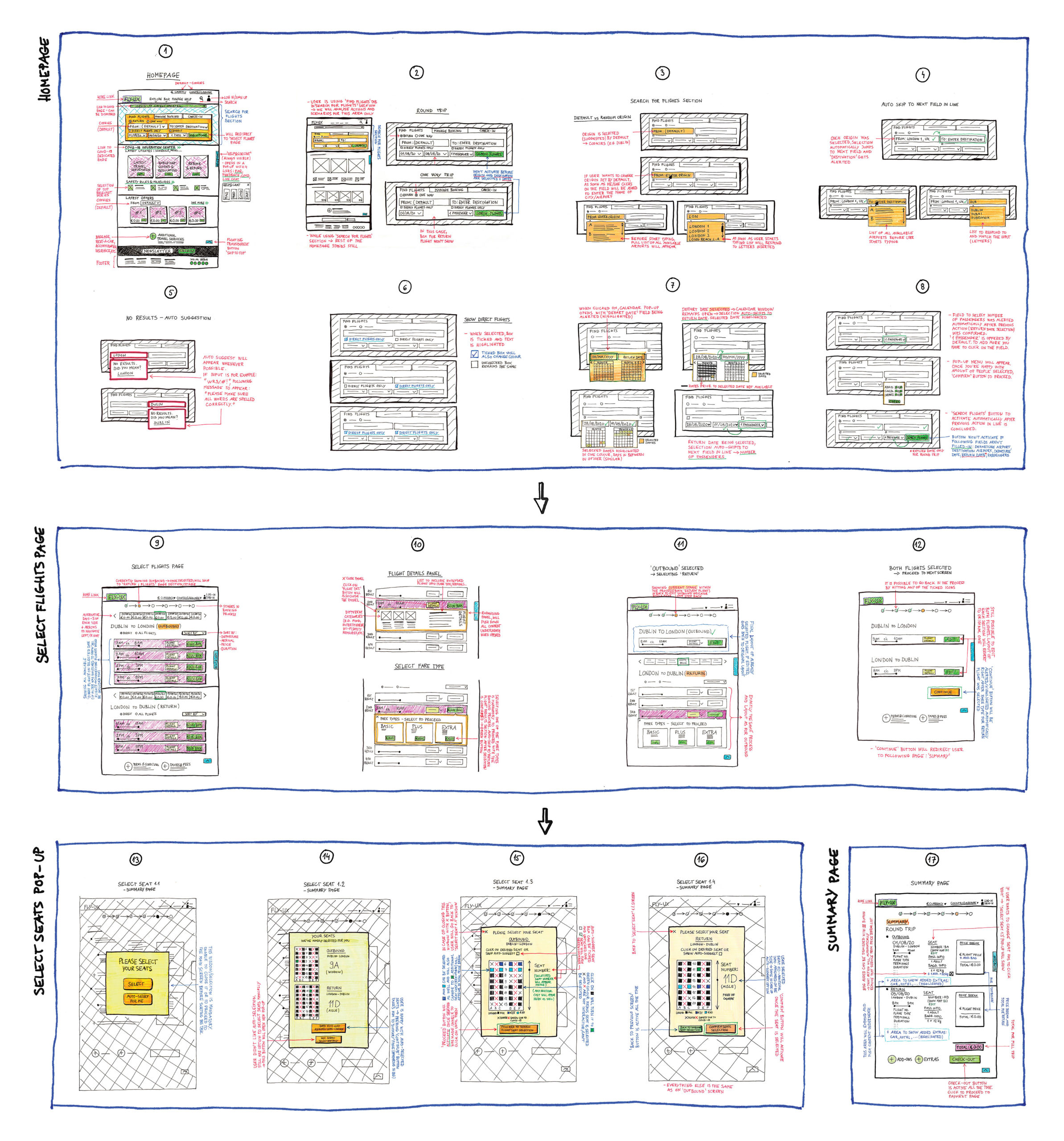 Interaction and navigation design sketches