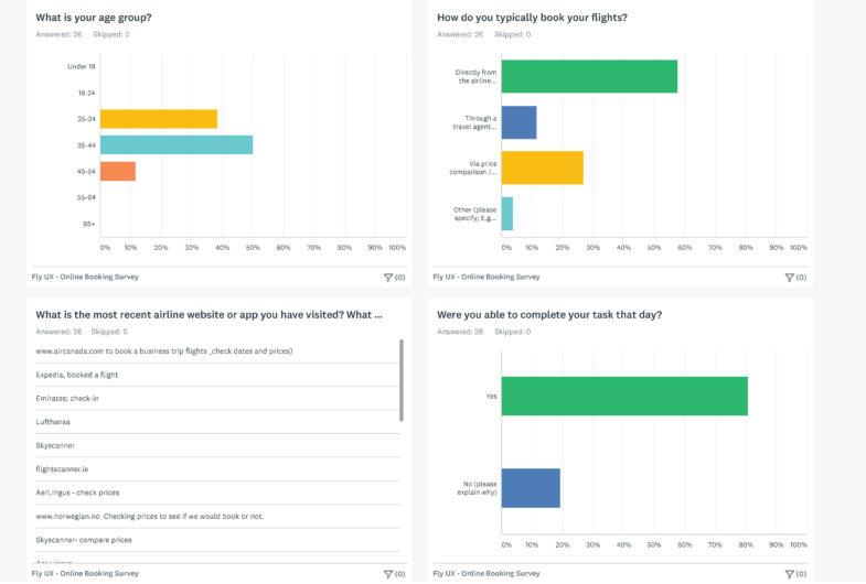 UX survey results